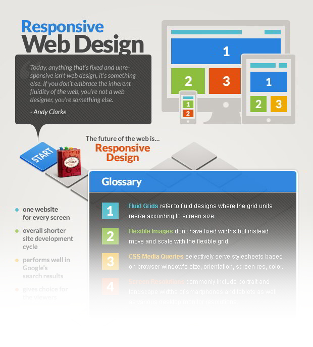 Responsive Web Design Interactive Poster vía Template Monster.